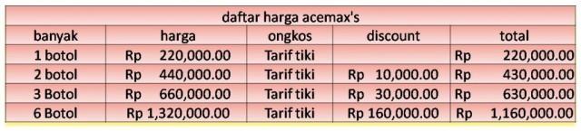 daftar-harga-ace-maxs1